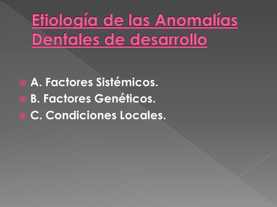 Etiología de las Anomalías Dentales de desarrollo