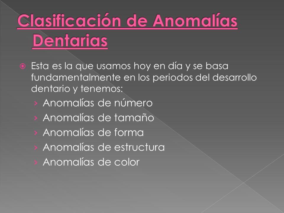 Clasificación de Anomalías Dentarias