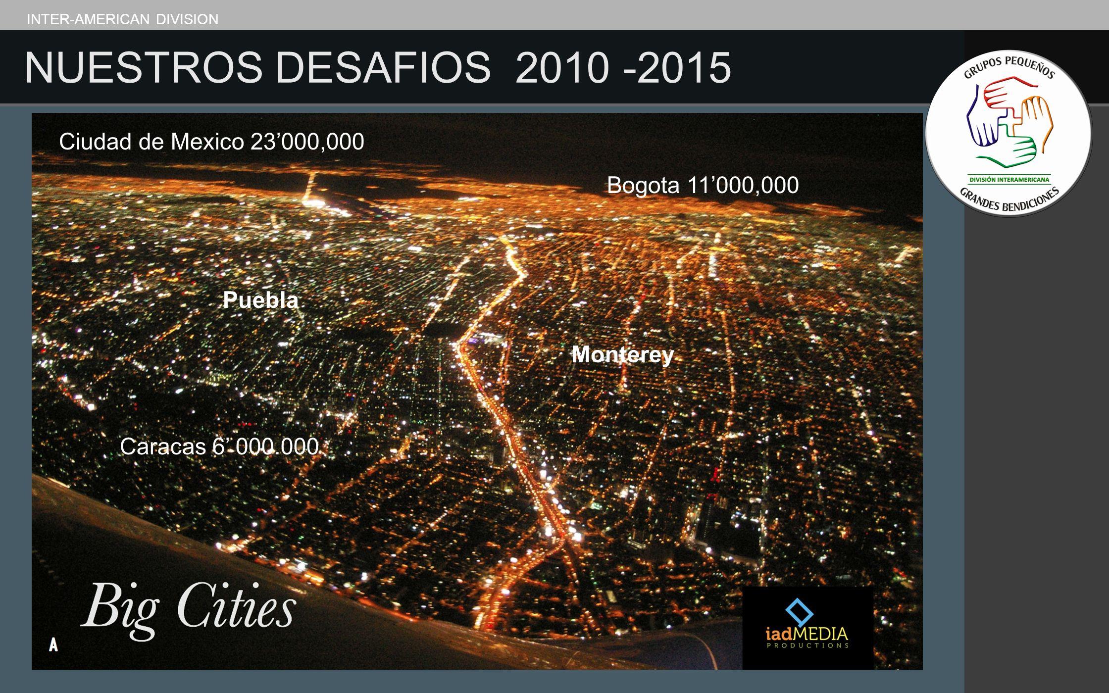 NUESTROS DESAFIOS 2010 -2015 Ciudad de Mexico 23'000,000
