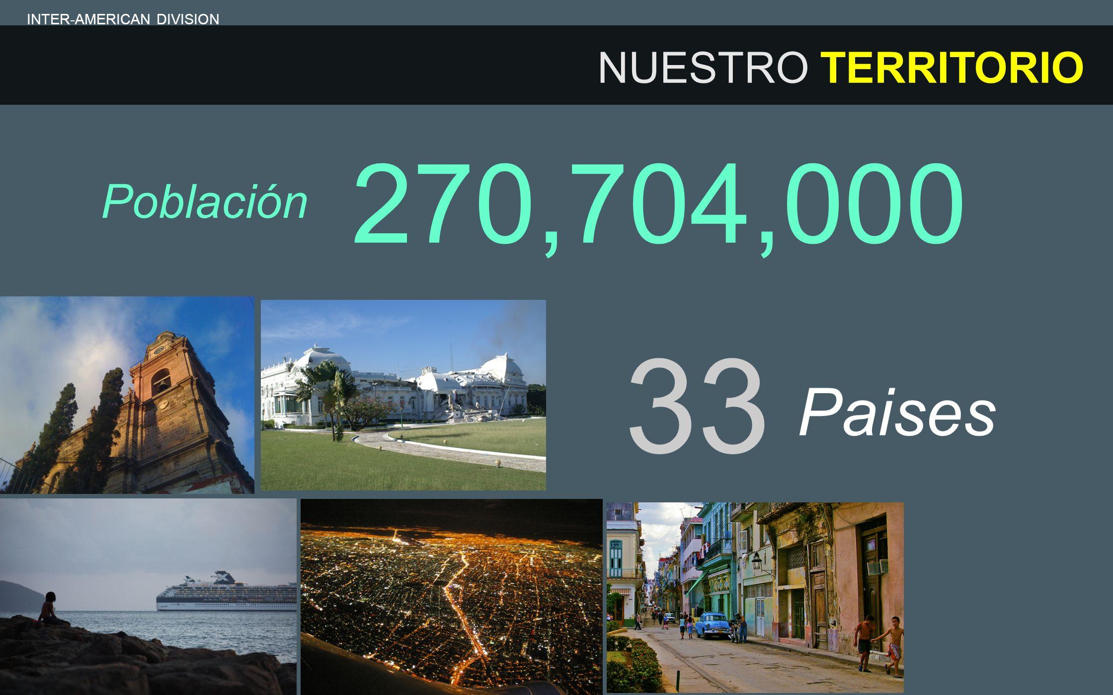 33 270,704,000 Paises Población NUESTRO TERRITORIO