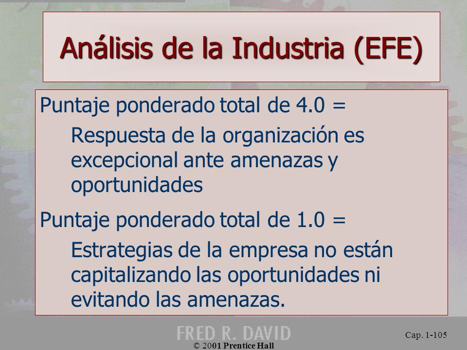 Análisis de la Industria (EFE)