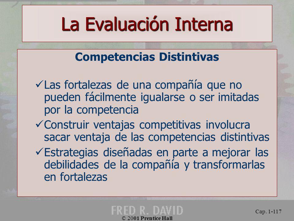 Competencias Distintivas