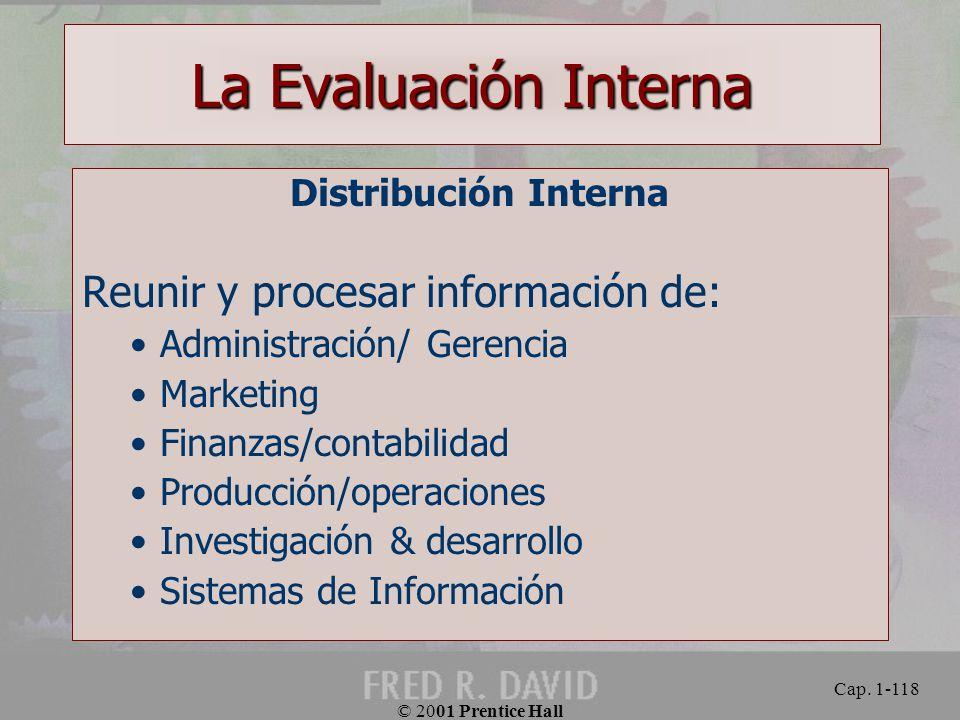 La Evaluación Interna Reunir y procesar información de: