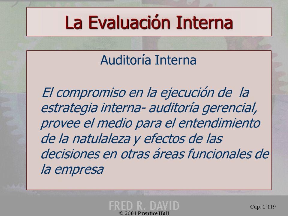 La Evaluación Interna Auditoría Interna