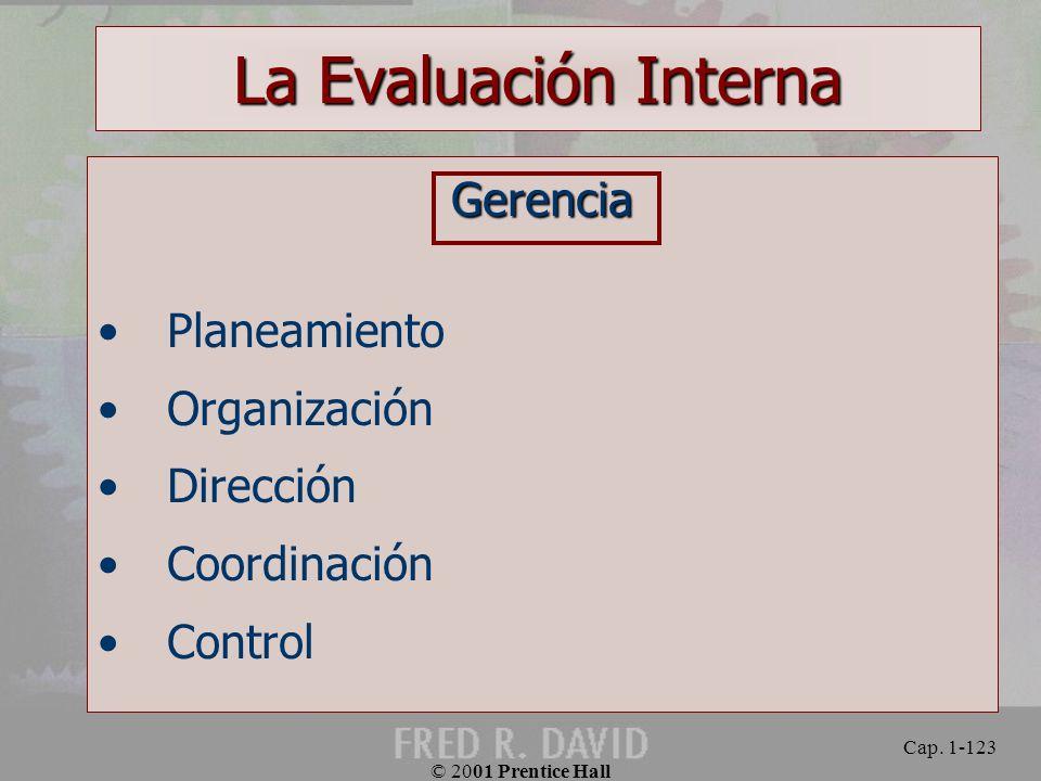 La Evaluación Interna Gerencia Planeamiento Organización Dirección
