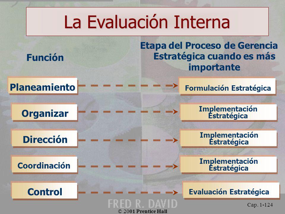 La Evaluación Interna Función Planeamiento Organizar Dirección Control