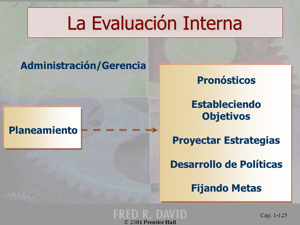 Proyectar Estrategias Desarrollo de Políticas