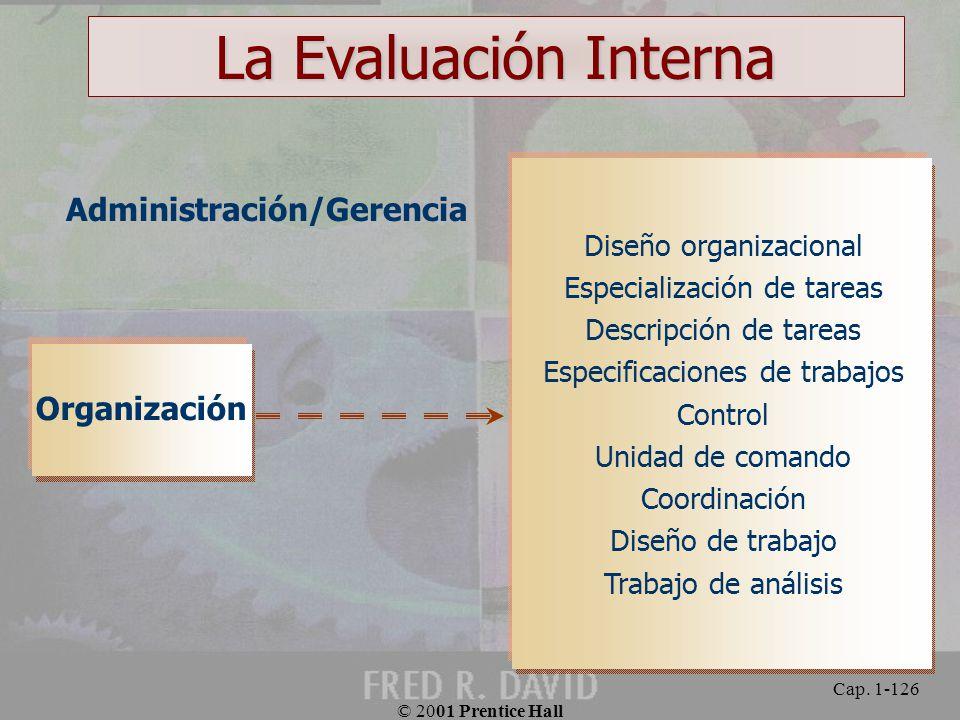 La Evaluación Interna Administración/Gerencia Organización