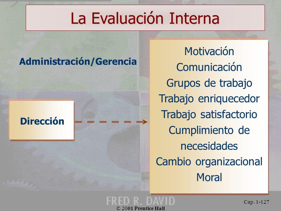 La Evaluación Interna Motivación Comunicación Grupos de trabajo