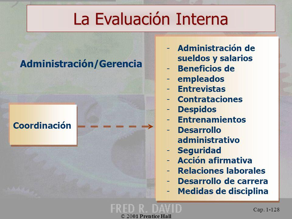 La Evaluación Interna Administración/Gerencia Coordinación