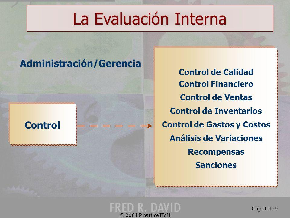La Evaluación Interna Administración/Gerencia Control