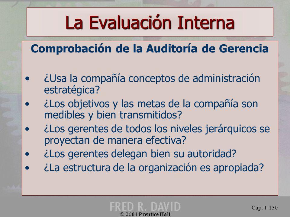 Comprobación de la Auditoría de Gerencia