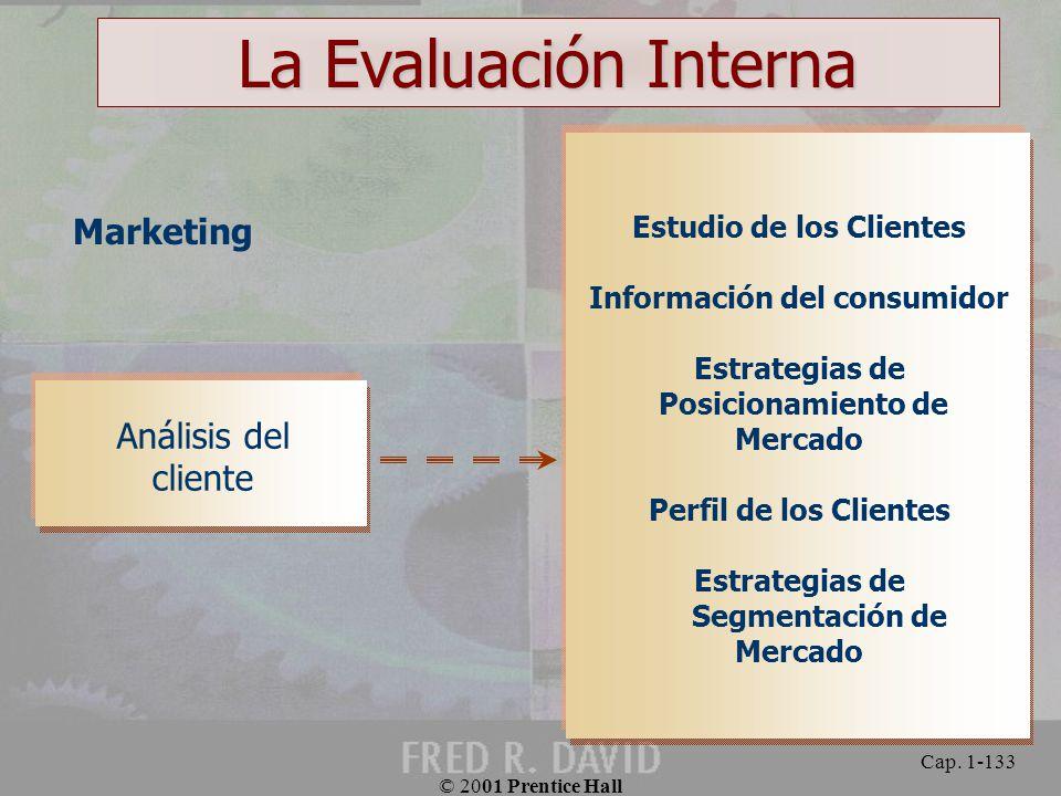 La Evaluación Interna Marketing Análisis del cliente