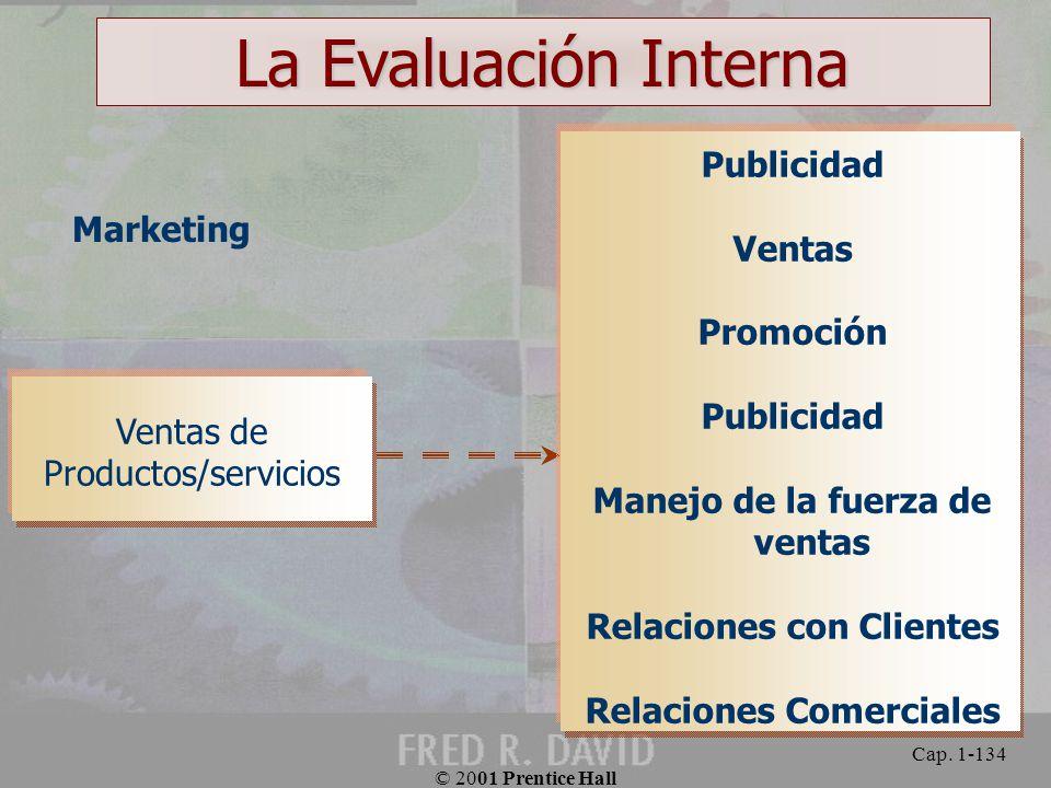 La Evaluación Interna Publicidad Ventas Marketing Promoción