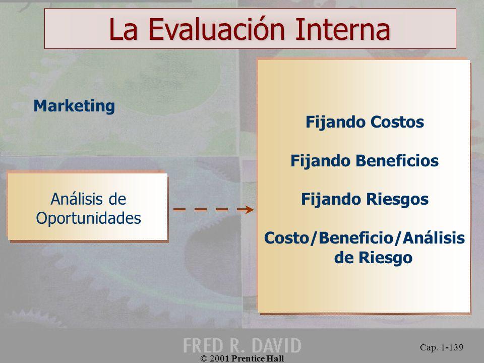 Costo/Beneficio/Análisis de Riesgo