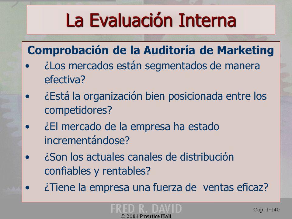 Comprobación de la Auditoría de Marketing