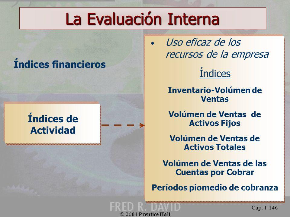 La Evaluación Interna Uso eficaz de los recursos de la empresa Índices