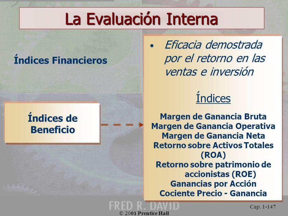 La Evaluación Interna Eficacia demostrada por el retorno en las ventas e inversión. Índices. Margen de Ganancia Bruta.