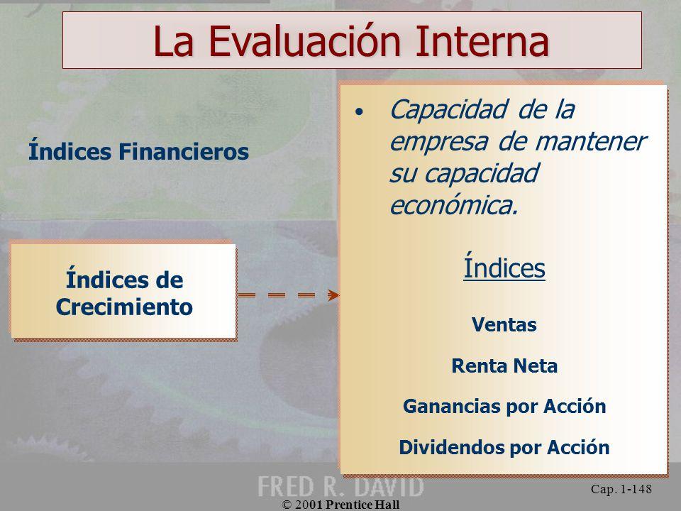 La Evaluación Interna Capacidad de la empresa de mantener su capacidad económica. Índices. Ventas.