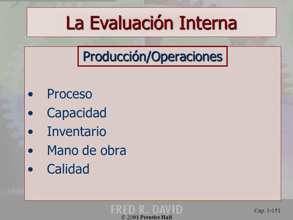Producción/Operaciones
