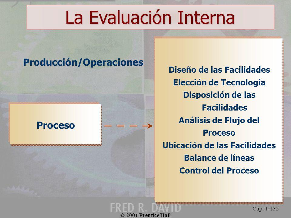 La Evaluación Interna Producción/Operaciones Proceso