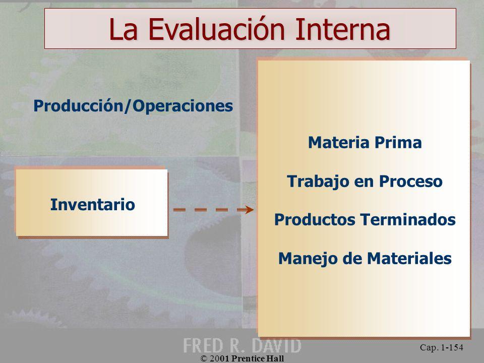 La Evaluación Interna Producción/Operaciones Materia Prima