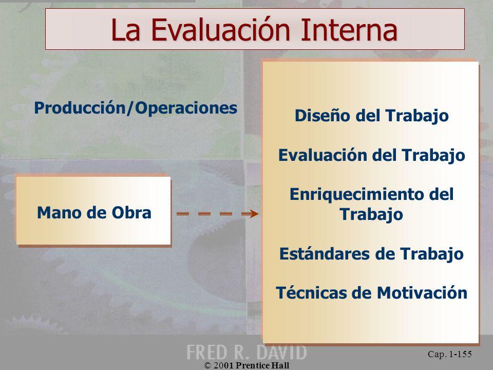 Evaluación del Trabajo Técnicas de Motivación