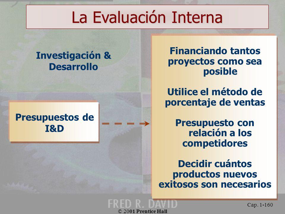 La Evaluación Interna Financiando tantos Investigación &