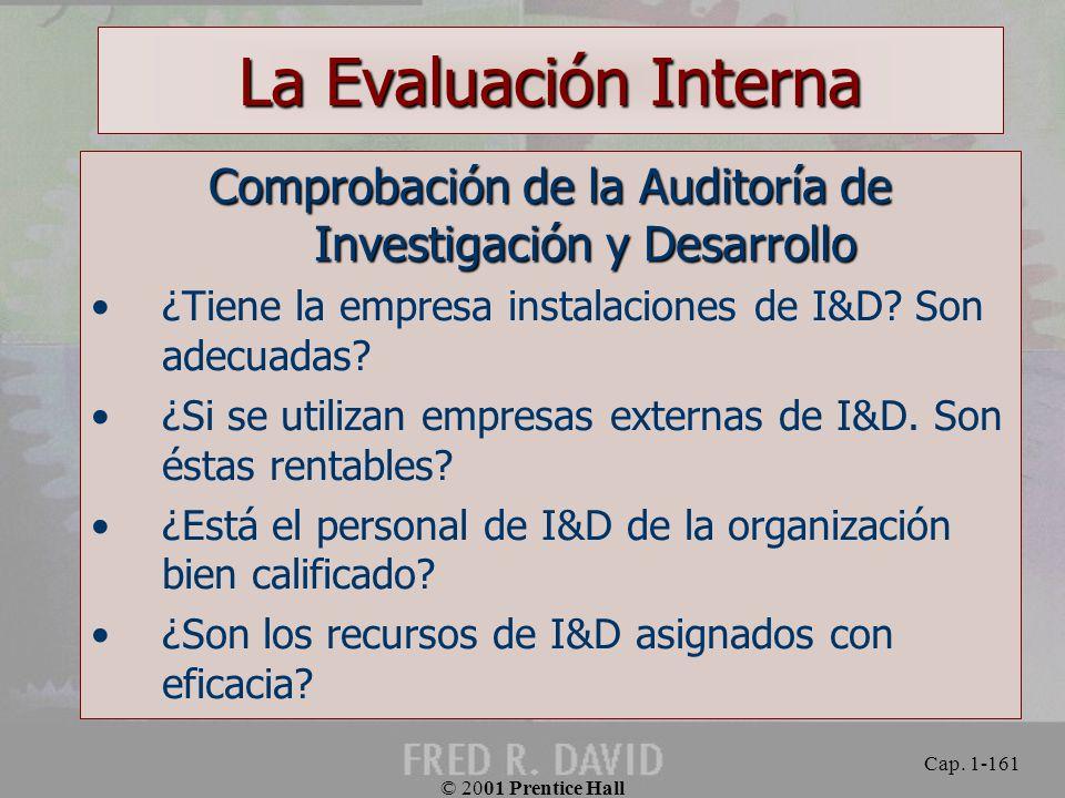 Comprobación de la Auditoría de Investigación y Desarrollo