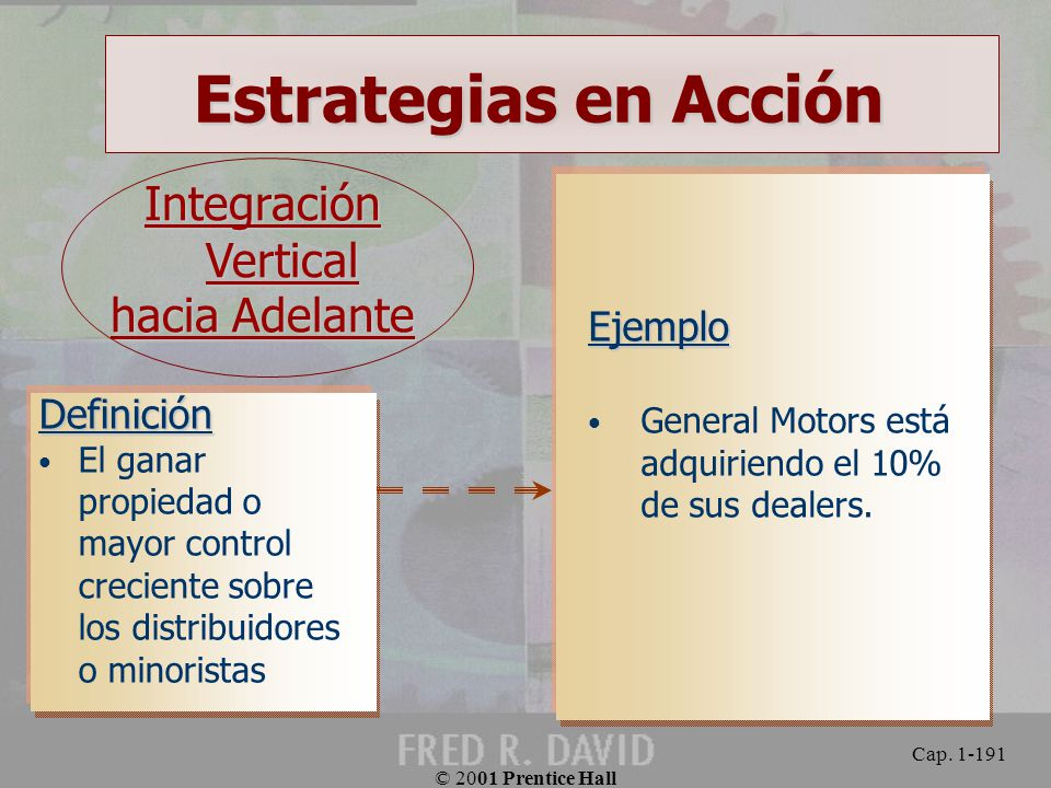 Estrategias en Acción Integración Vertical hacia Adelante Ejemplo