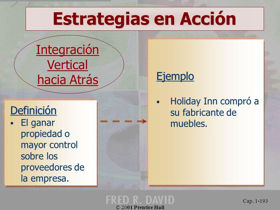 Estrategias en Acción Integración Vertical hacia Atrás Ejemplo