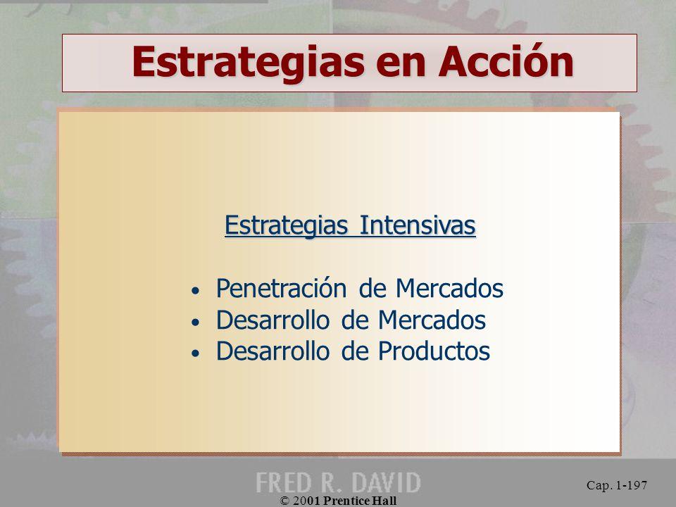 Estrategias en Acción Estrategias Intensivas Penetración de Mercados