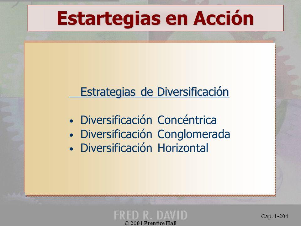 Estartegias en Acción Estrategias de Diversificación