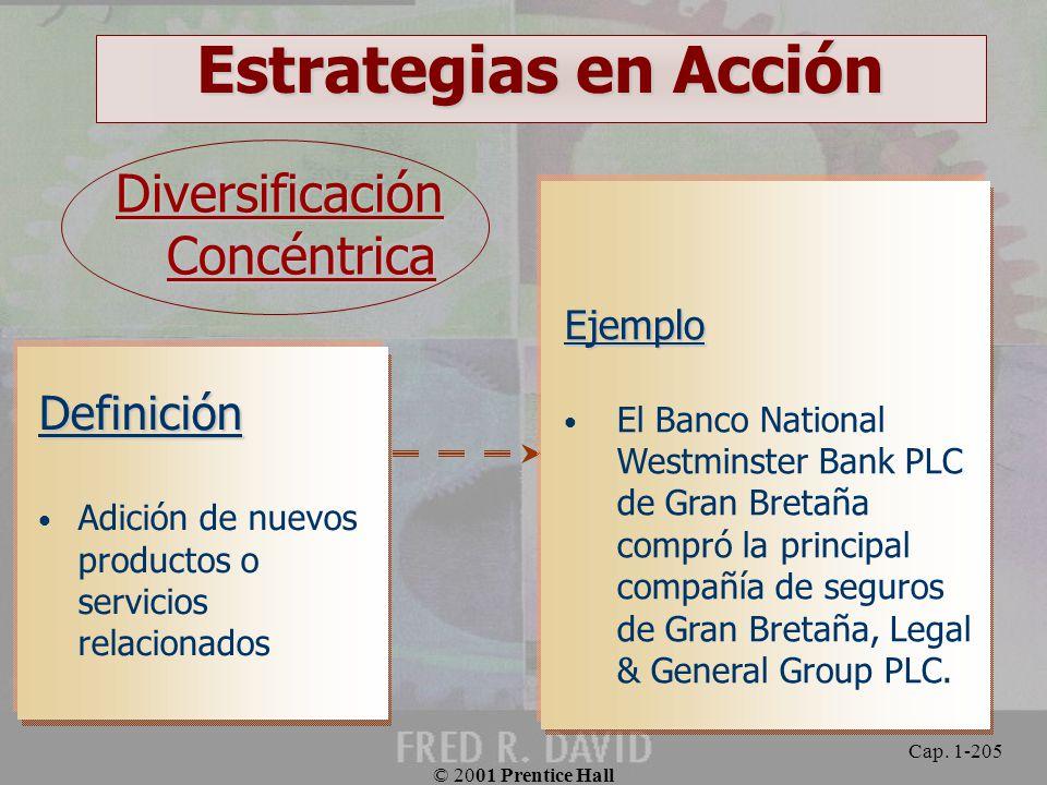 Estrategias en Acción Diversificación Concéntrica Definición Ejemplo