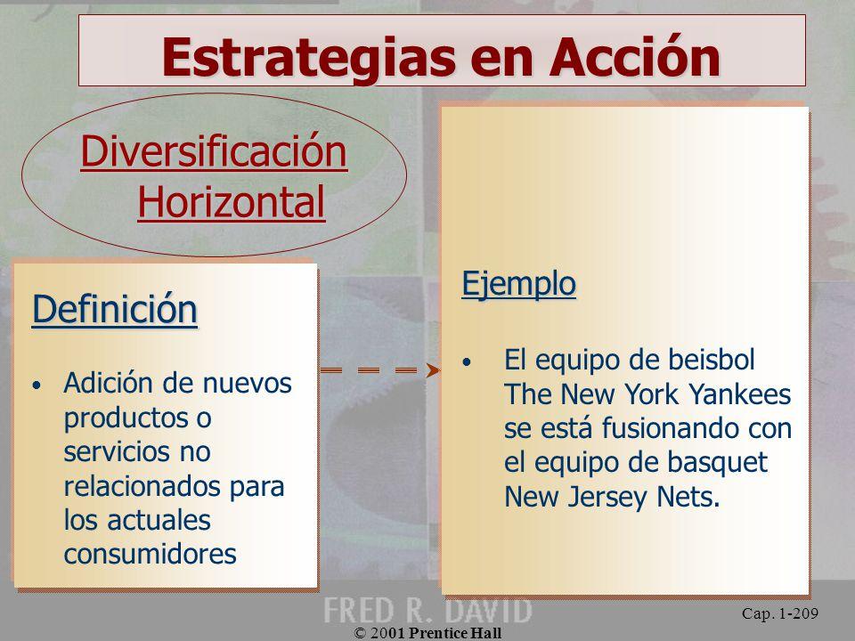 Estrategias en Acción Diversificación Horizontal Definición Ejemplo