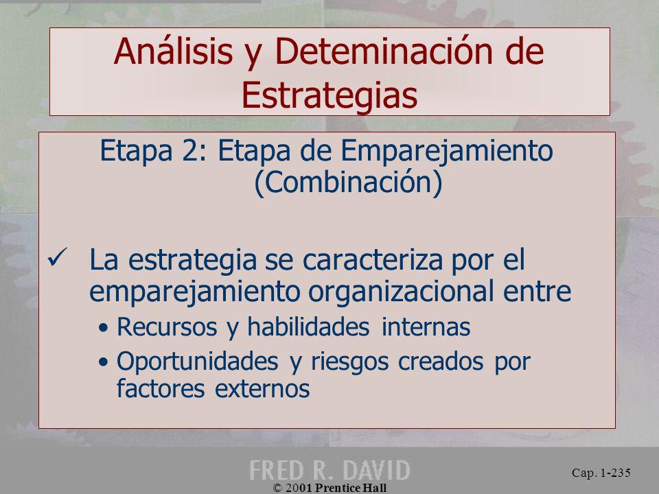 Análisis y Deteminación de Estrategias