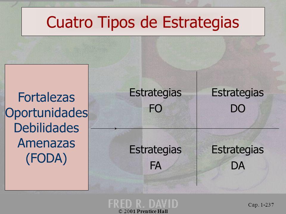 Cuatro Tipos de Estrategias