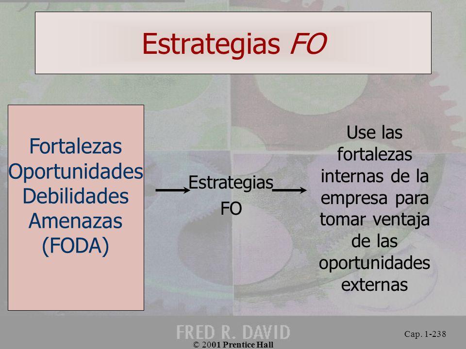 Estrategias FO Fortalezas Oportunidades Debilidades Amenazas (FODA)
