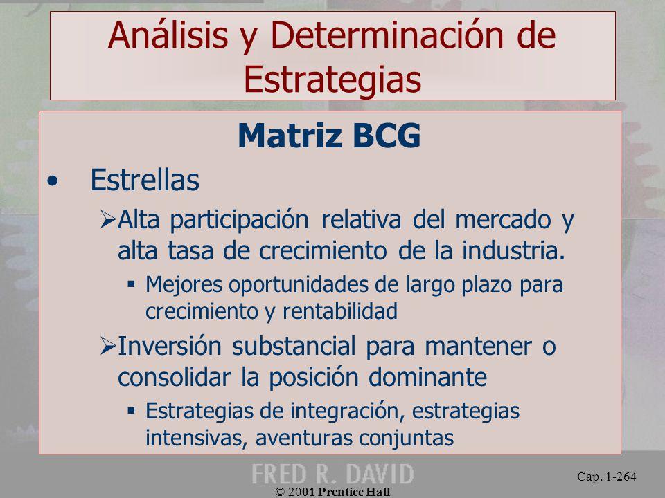 Análisis y Determinación de Estrategias