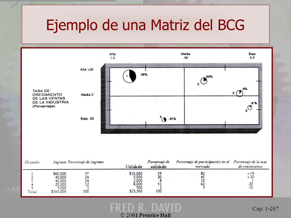 Ejemplo de una Matriz del BCG