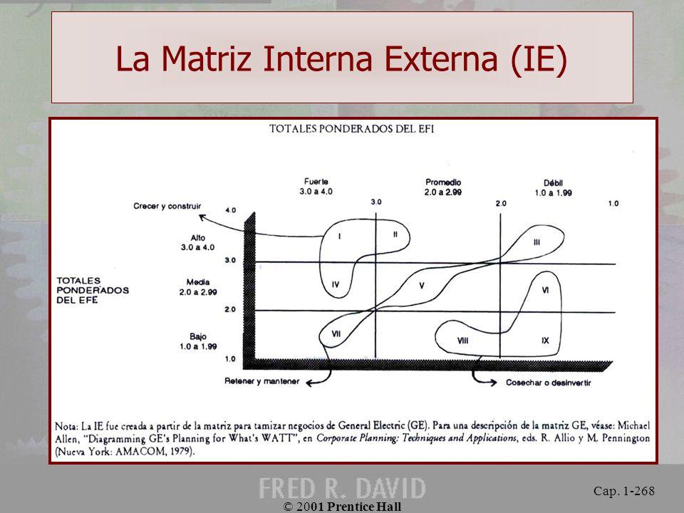 La Matriz Interna Externa (IE)