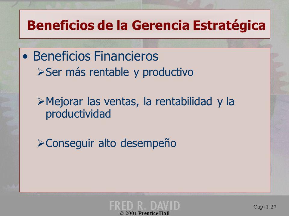 Beneficios de la Gerencia Estratégica