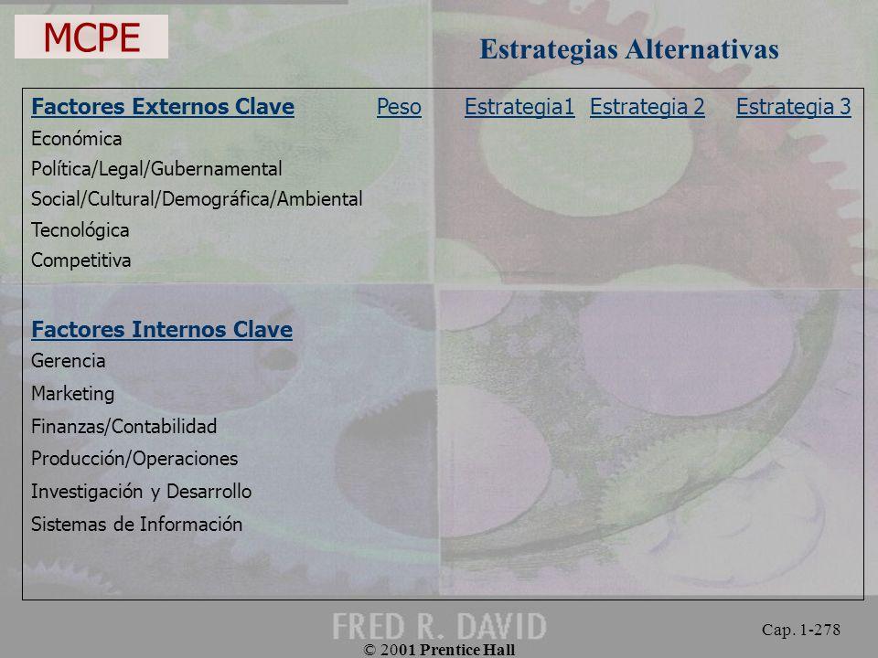 Estrategias Alternativas