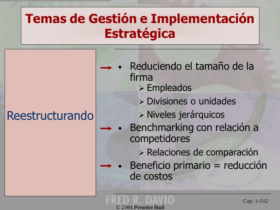 Temas de Gestión e Implementación Estratégica
