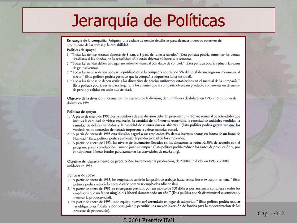 Jerarquía de Políticas