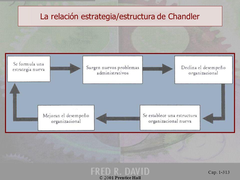 La relación estrategia/estructura de Chandler