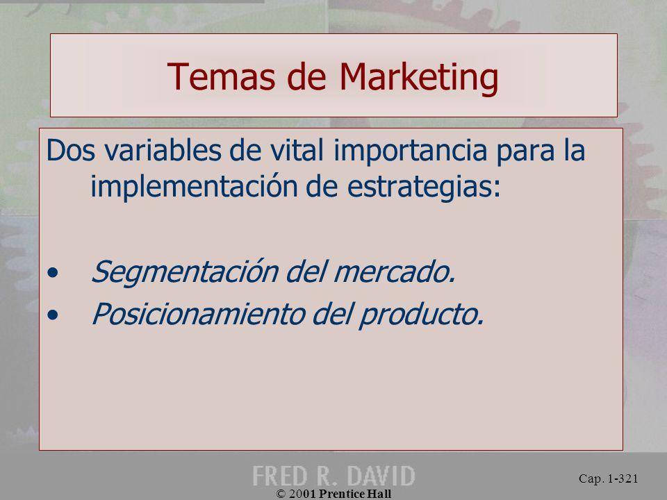 Temas de Marketing Dos variables de vital importancia para la implementación de estrategias: Segmentación del mercado.