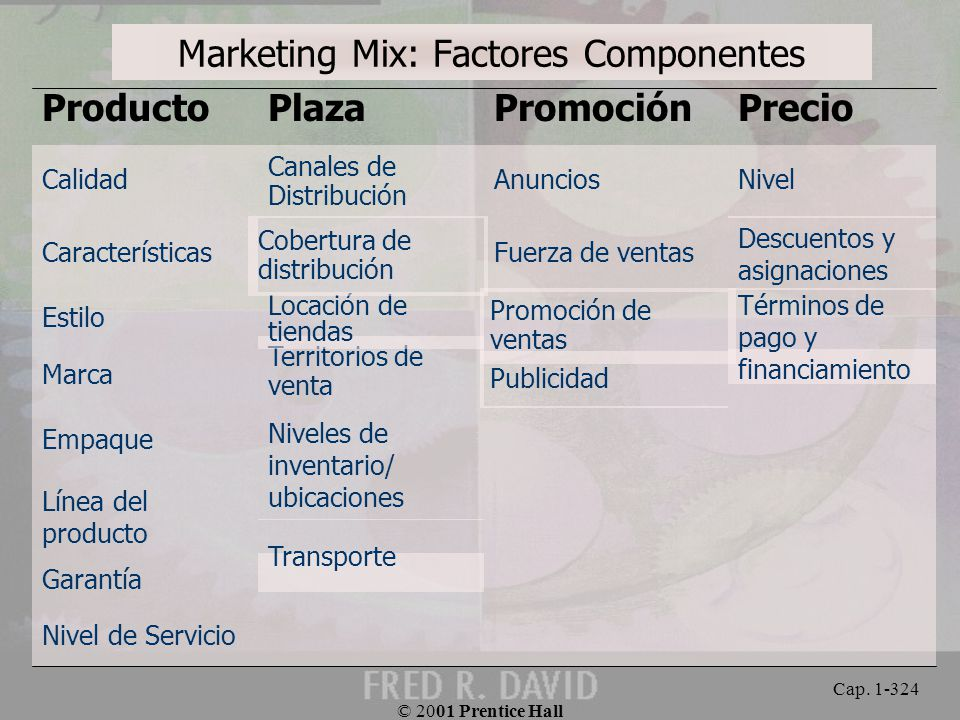 Marketing Mix: Factores Componentes