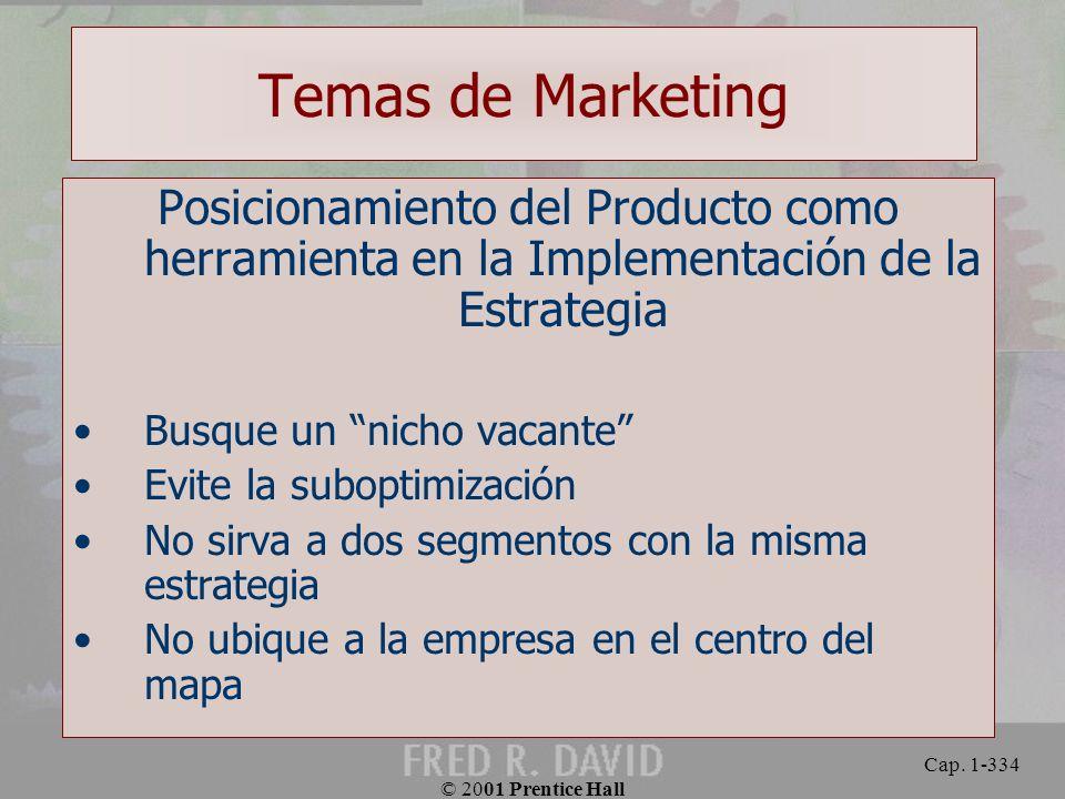 Temas de Marketing Posicionamiento del Producto como herramienta en la Implementación de la Estrategia.