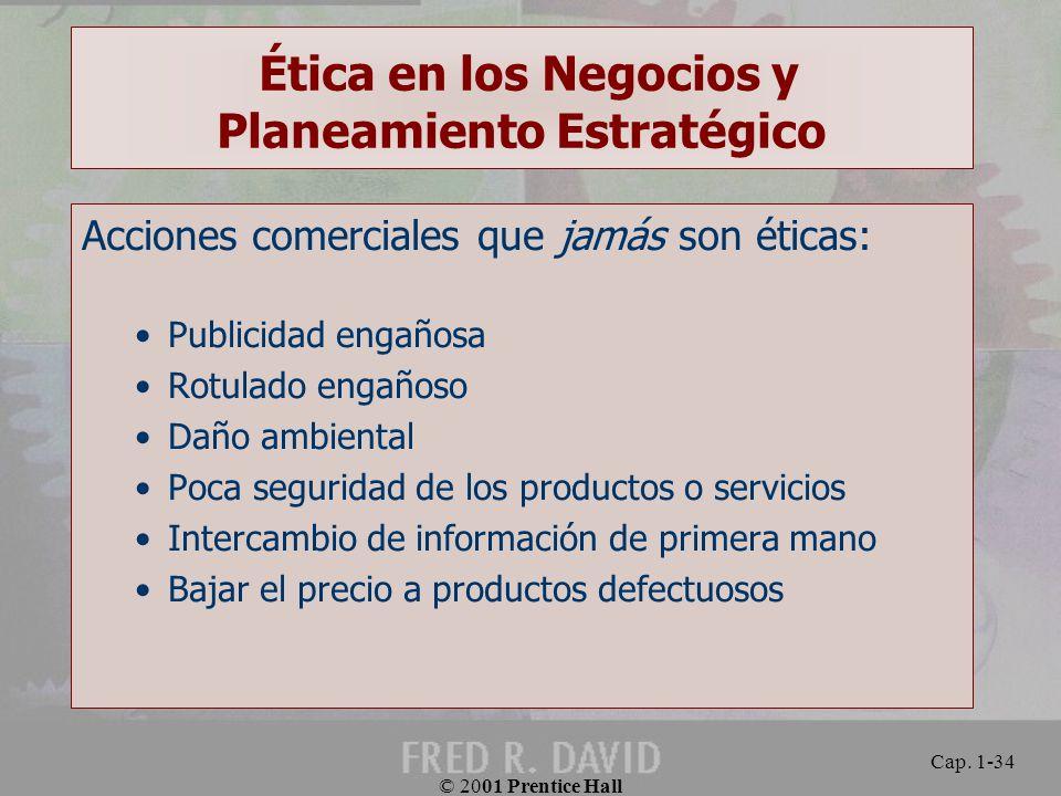 Ética en los Negocios y Planeamiento Estratégico